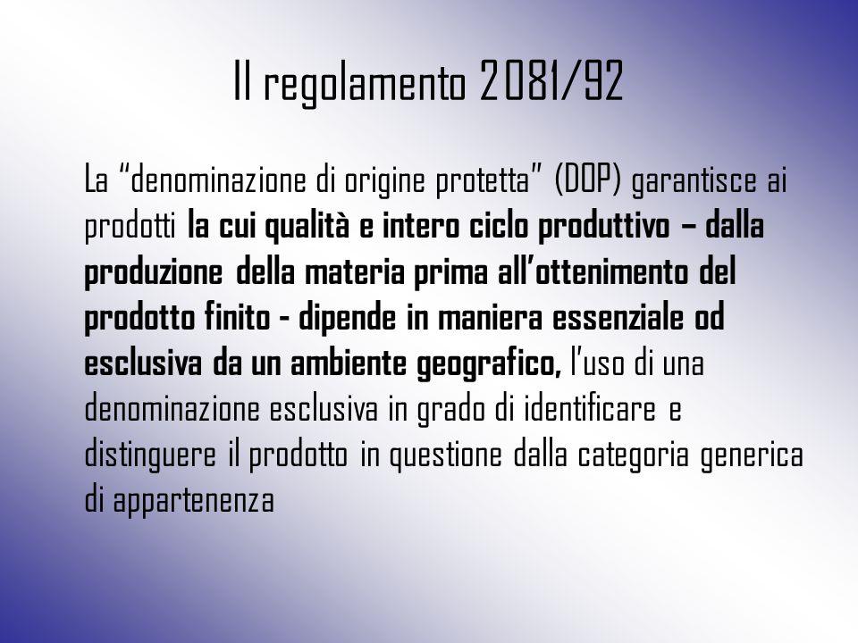 Il regolamento 2081/92