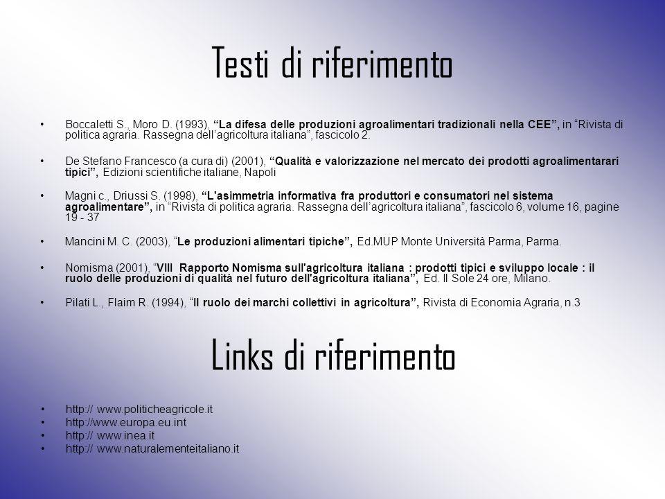 Testi di riferimento Links di riferimento