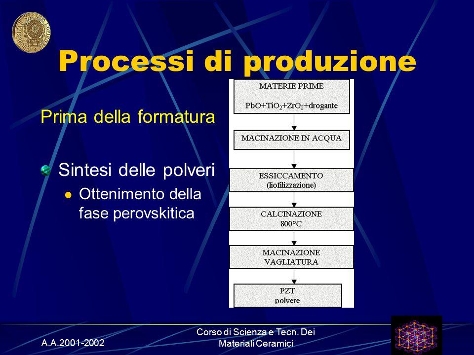 Processi di produzione