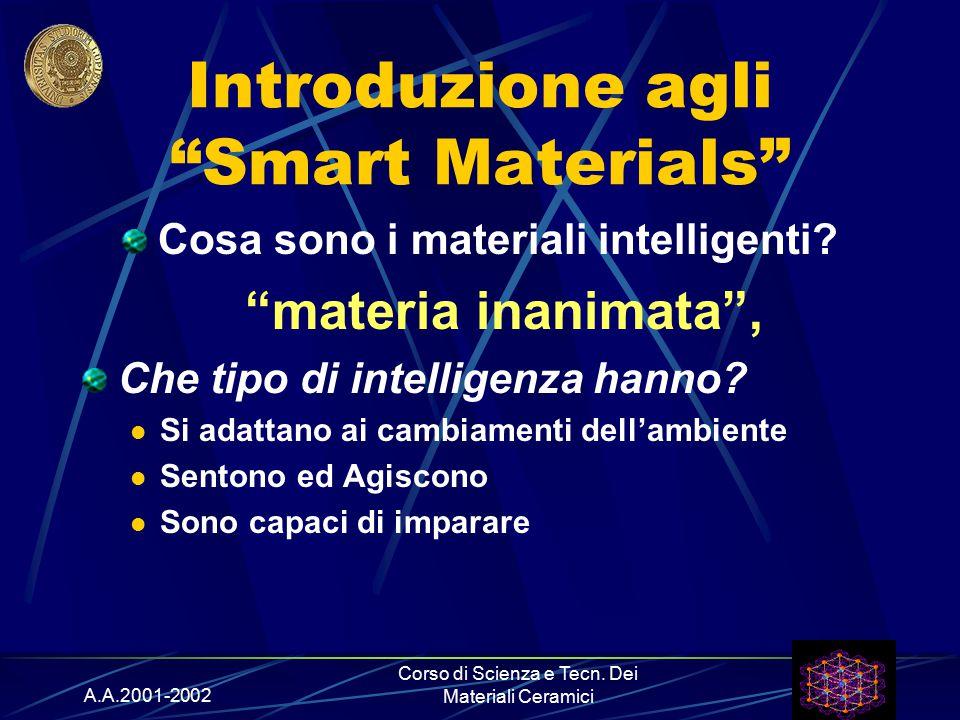 Introduzione agli Smart Materials