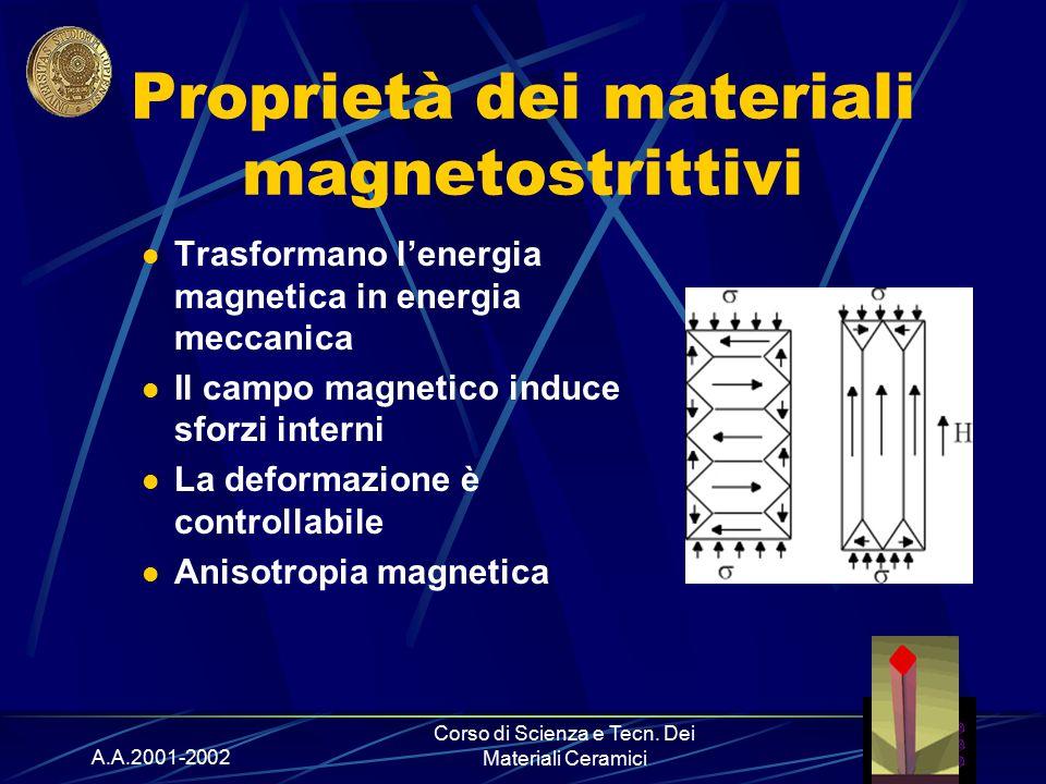 Proprietà dei materiali magnetostrittivi