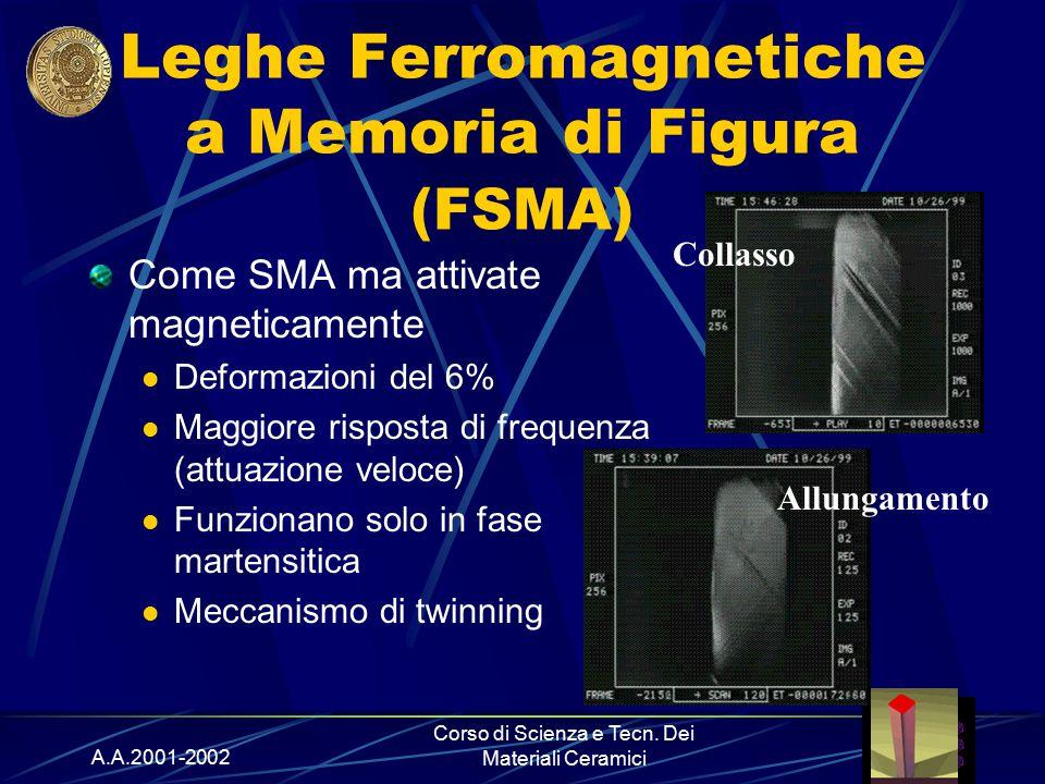 Leghe Ferromagnetiche a Memoria di Figura (FSMA)