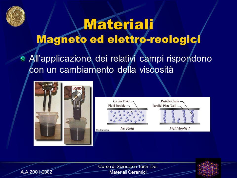 Materiali Magneto ed elettro-reologici