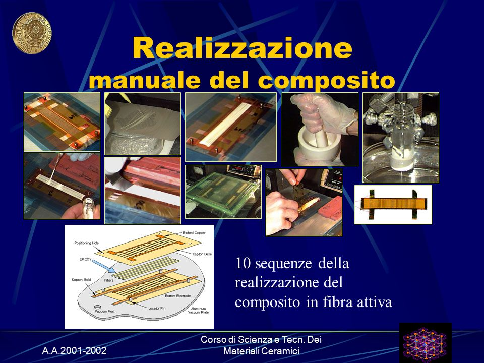 Realizzazione manuale del composito