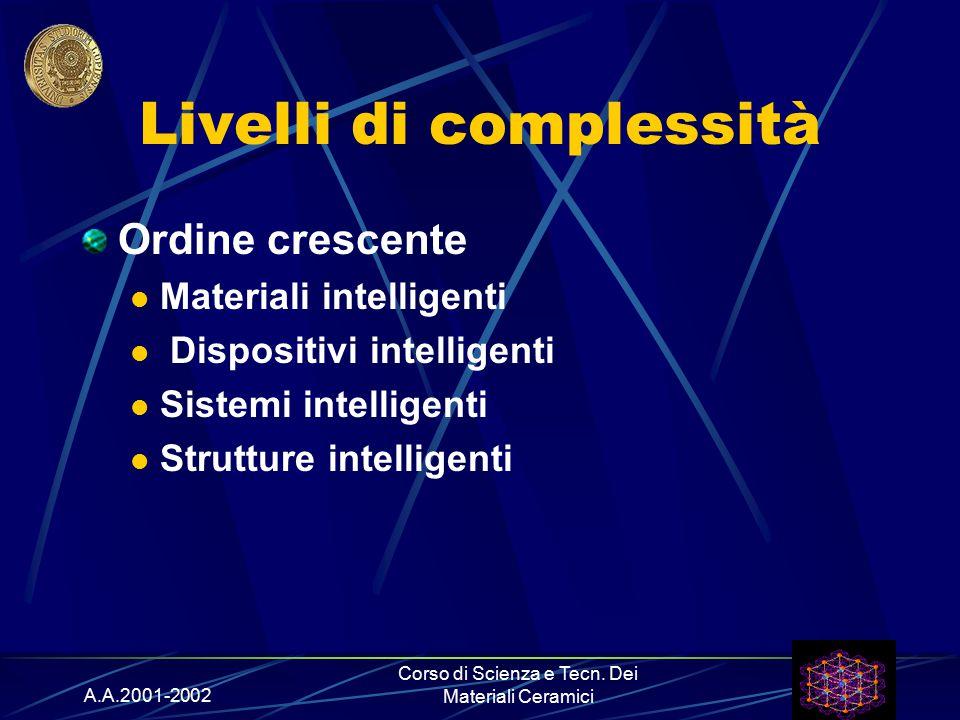 Livelli di complessità