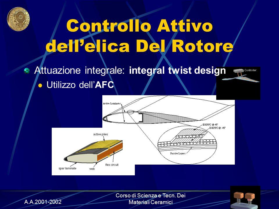 Controllo Attivo dell'elica Del Rotore
