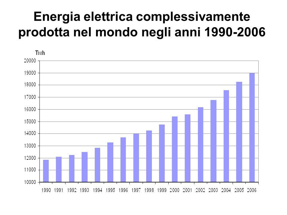 Energia elettrica complessivamente prodotta nel mondo negli anni 1990-2006