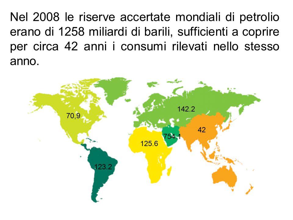 Nel 2008 le riserve accertate mondiali di petrolio erano di 1258 miliardi di barili, sufficienti a coprire per circa 42 anni i consumi rilevati nello stesso anno.