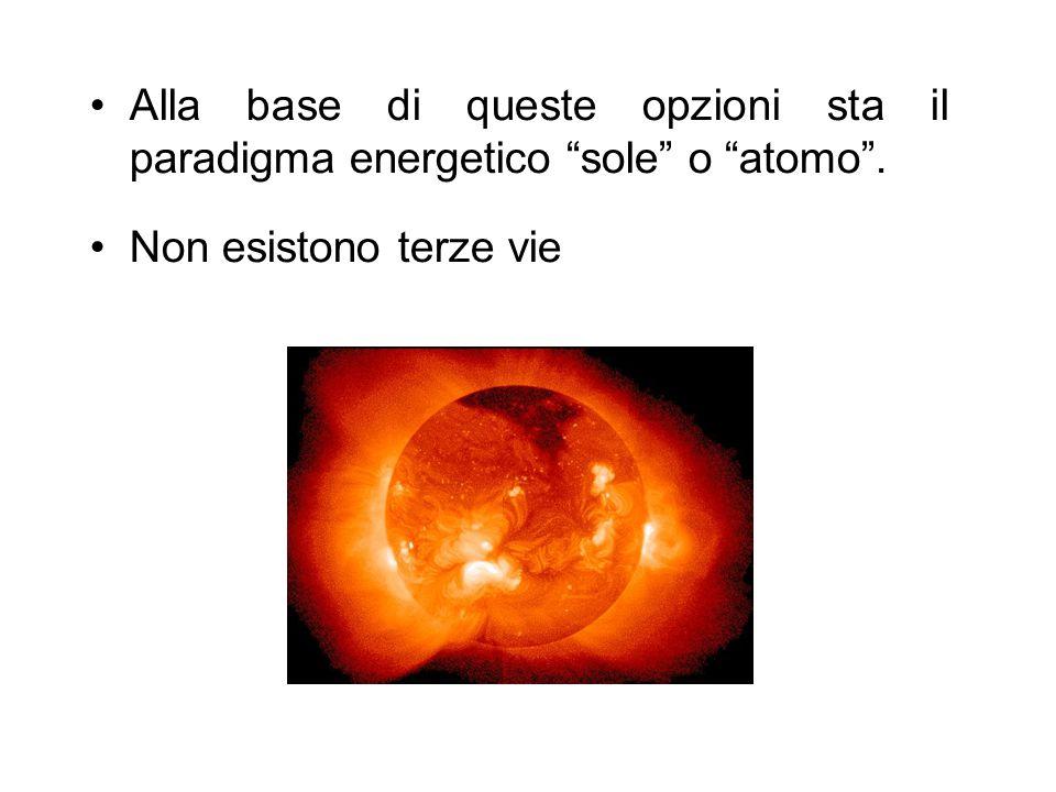 Alla base di queste opzioni sta il paradigma energetico sole o atomo .