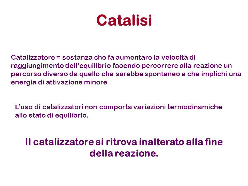 Il catalizzatore si ritrova inalterato alla fine della reazione.
