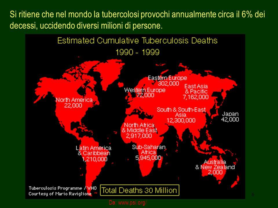 Si ritiene che nel mondo la tubercolosi provochi annualmente circa il 6% dei decessi, uccidendo diversi milioni di persone.