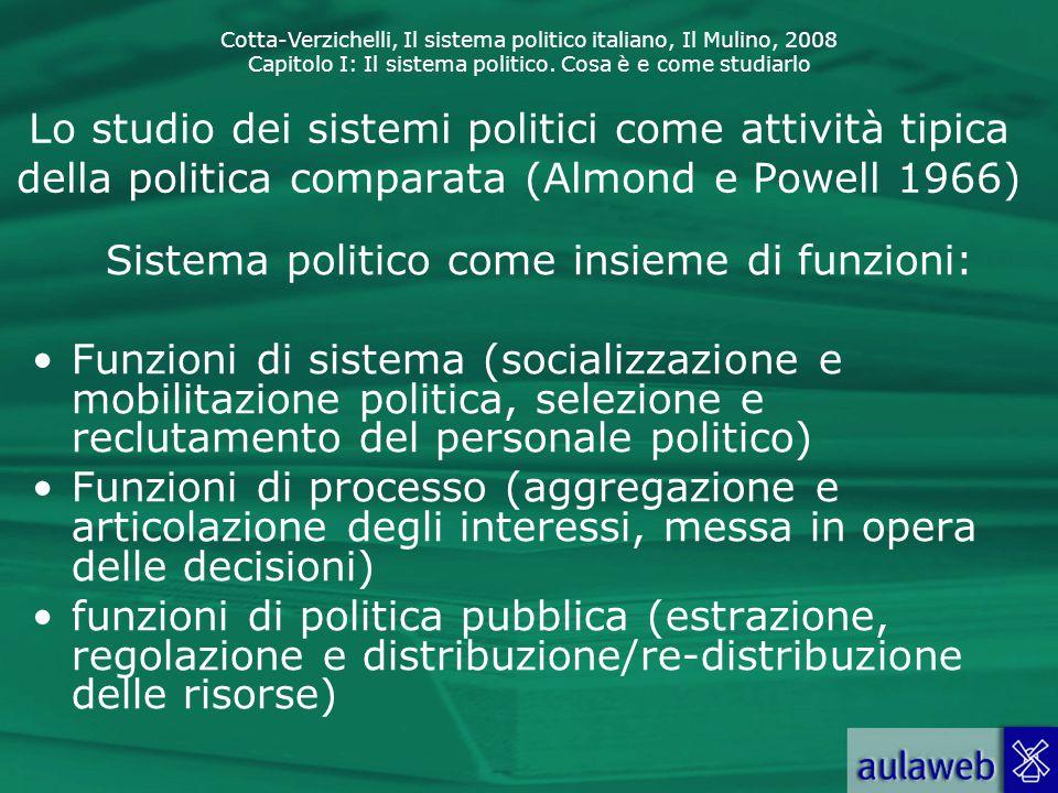 Sistema politico come insieme di funzioni: