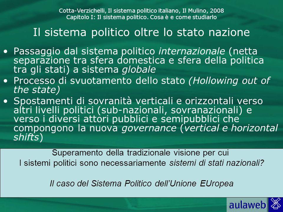 Il sistema politico oltre lo stato nazione
