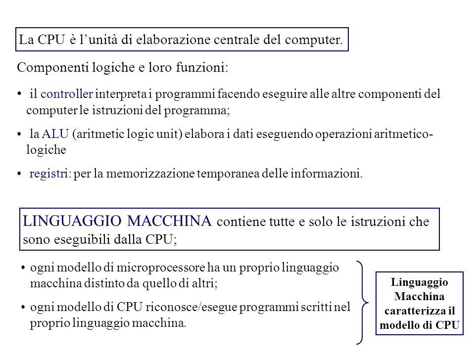 Linguaggio Macchina caratterizza il modello di CPU