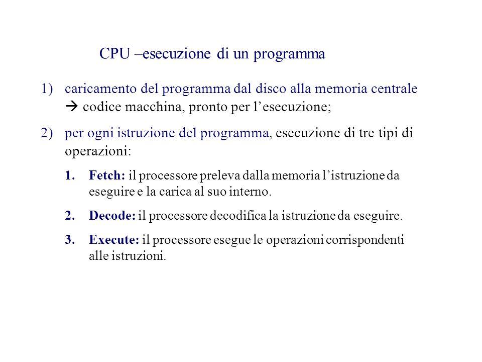 CPU –esecuzione di un programma