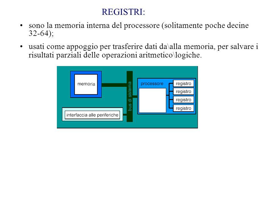 REGISTRI: sono la memoria interna del processore (solitamente poche decine 32-64);