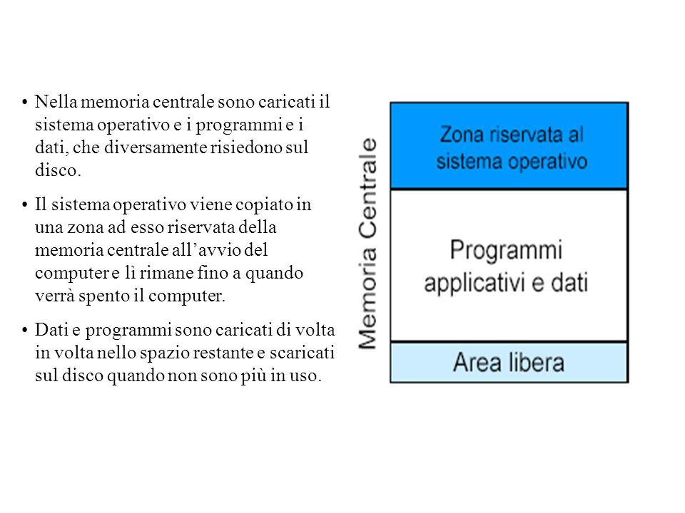 Nella memoria centrale sono caricati il sistema operativo e i programmi e i dati, che diversamente risiedono sul disco.