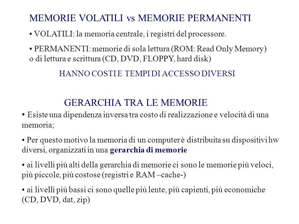 MEMORIE VOLATILI vs MEMORIE PERMANENTI