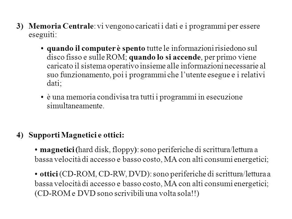 Memoria Centrale: vi vengono caricati i dati e i programmi per essere eseguiti: