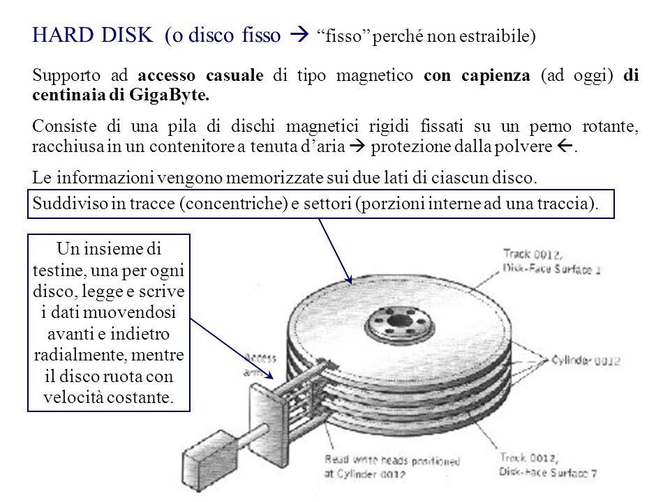 HARD DISK (o disco fisso  fisso perché non estraibile)