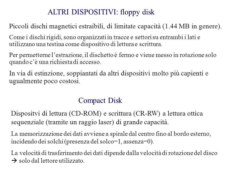 ALTRI DISPOSITIVI: floppy disk
