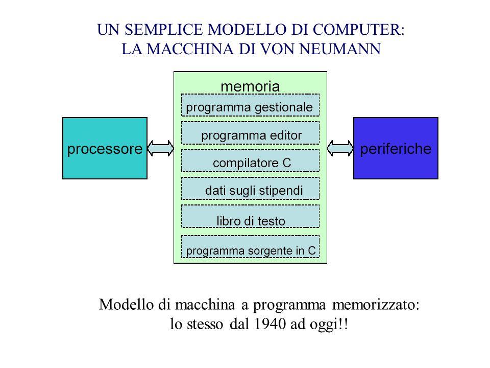 UN SEMPLICE MODELLO DI COMPUTER: LA MACCHINA DI VON NEUMANN