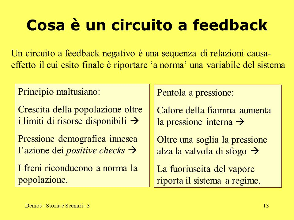 Cosa è un circuito a feedback