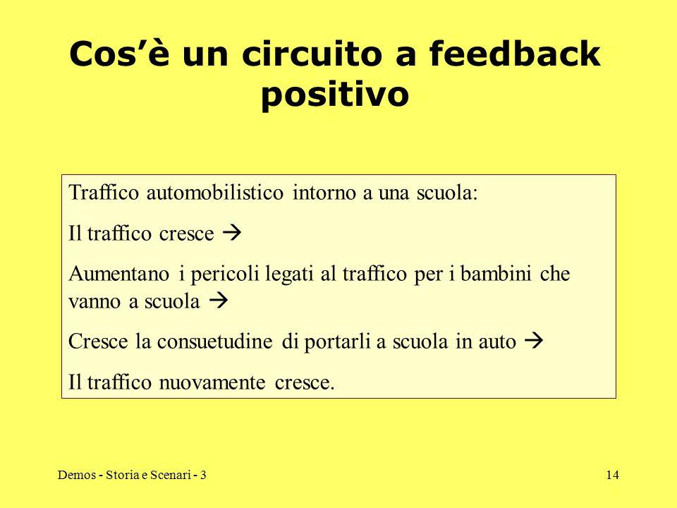 Cos'è un circuito a feedback positivo