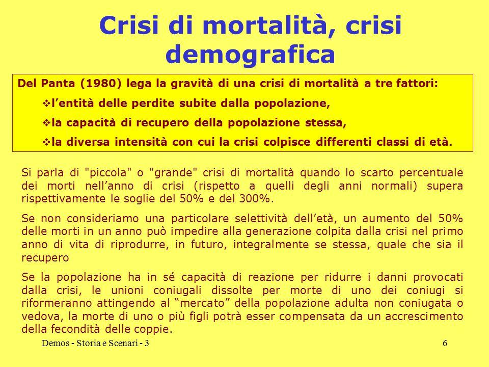 Crisi di mortalità, crisi demografica
