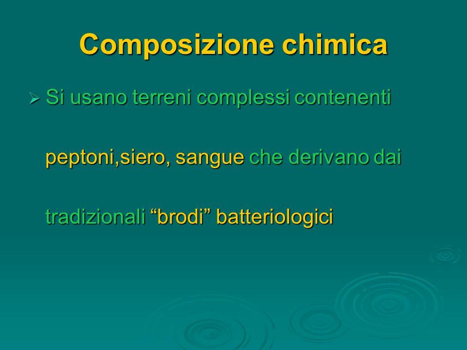 Composizione chimica Si usano terreni complessi contenenti