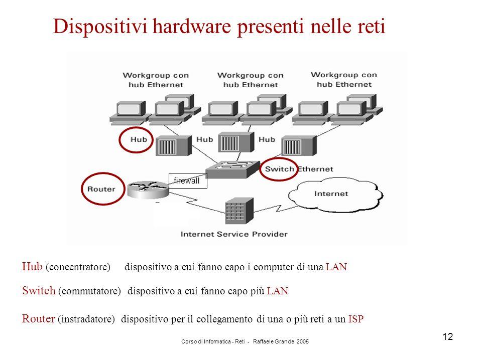 Dispositivi hardware presenti nelle reti