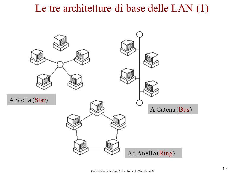 Le tre architetture di base delle LAN (1)