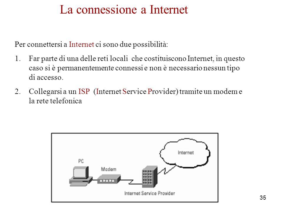 La connessione a Internet