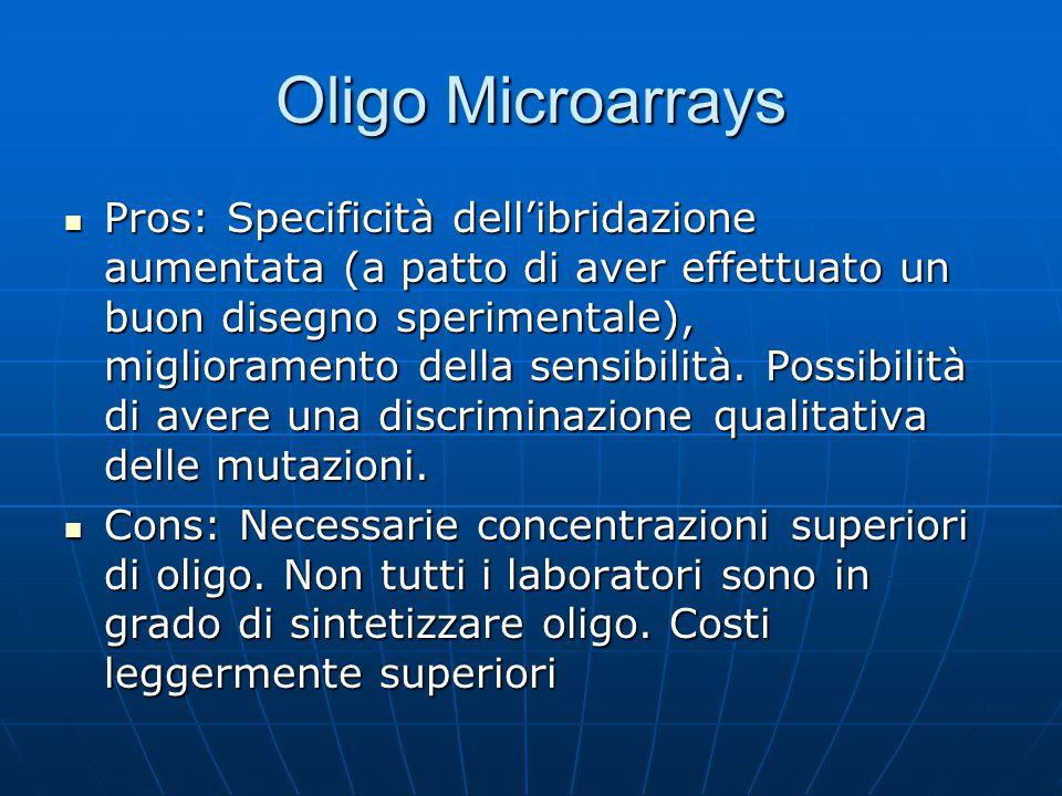 Oligo Microarrays