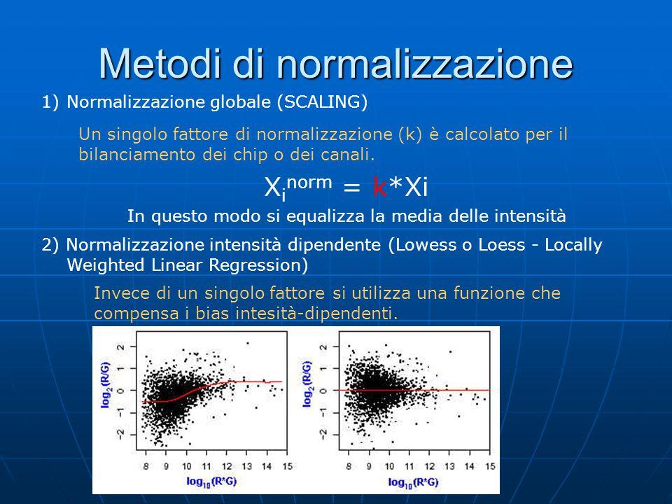 Metodi di normalizzazione