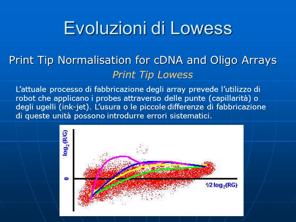 Evoluzioni di Lowess Print Tip Normalisation for cDNA and Oligo Arrays
