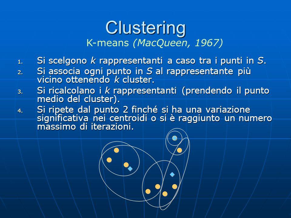 Clustering K-means (MacQueen, 1967)