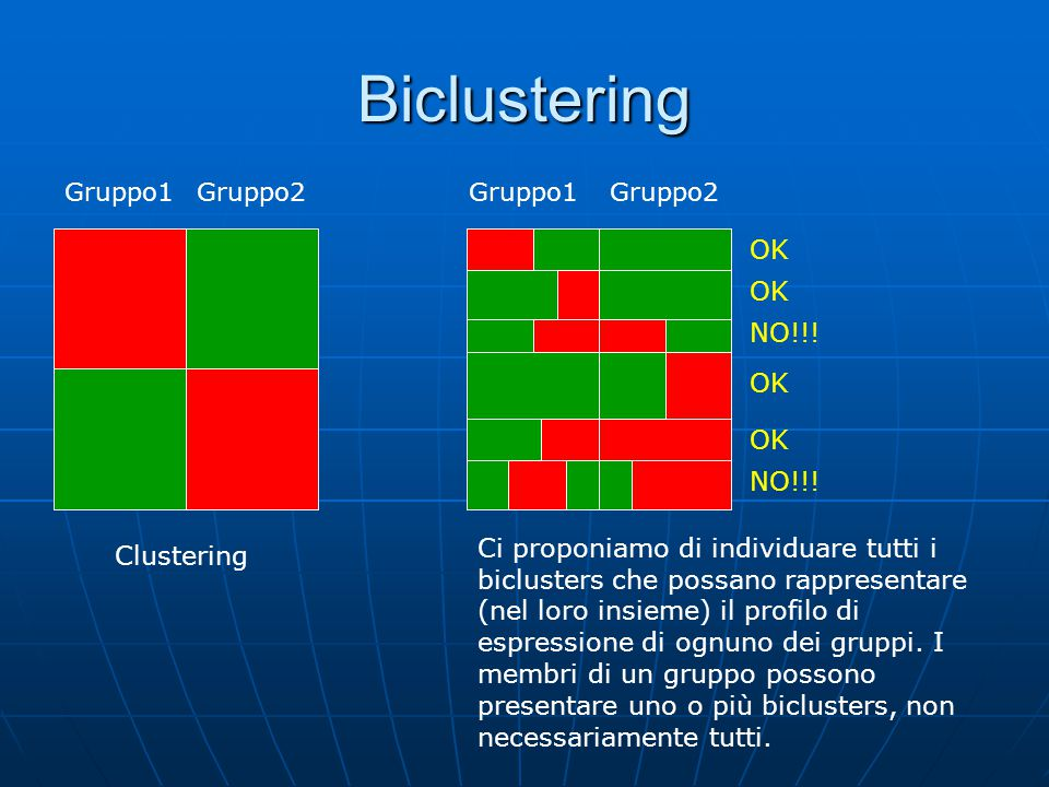 Biclustering OK OK NO!!! OK OK NO!!!