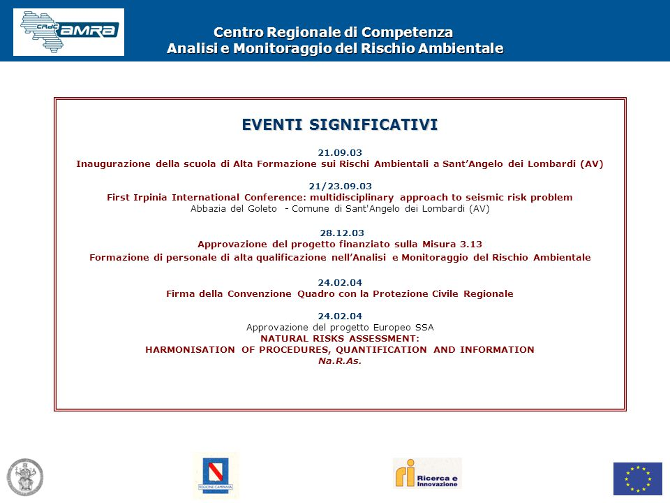 EVENTI SIGNIFICATIVI 21.09.03 Inaugurazione della scuola di Alta Formazione sui Rischi Ambientali a Sant'Angelo dei Lombardi (AV) 21/23.09.03 First Irpinia International Conference: multidisciplinary approach to seismic risk problem Abbazia del Goleto - Comune di Sant Angelo dei Lombardi (AV) 28.12.03 Approvazione del progetto finanziato sulla Misura 3.13 Formazione di personale di alta qualificazione nell'Analisi e Monitoraggio del Rischio Ambientale 24.02.04 Firma della Convenzione Quadro con la Protezione Civile Regionale 24.02.04 Approvazione del progetto Europeo SSA NATURAL RISKS ASSESSMENT: HARMONISATION OF PROCEDURES, QUANTIFICATION AND INFORMATION Na.R.As.