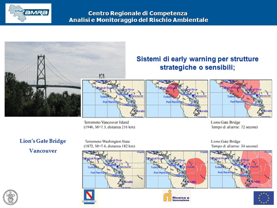 Sistemi di early warning per strutture strategiche o sensibili;