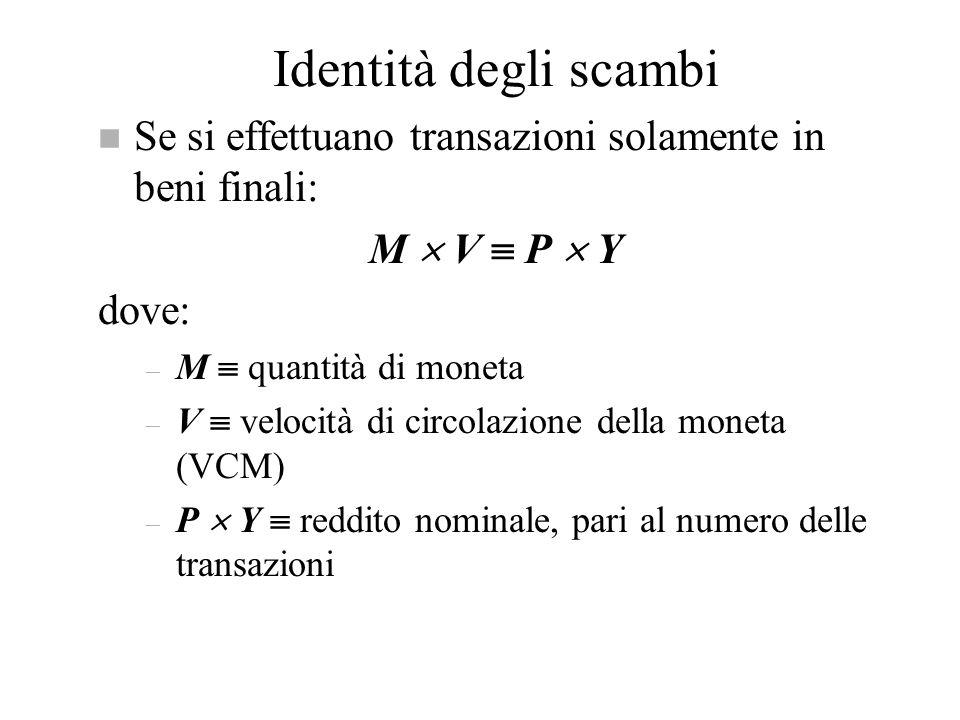 Identità degli scambi Se si effettuano transazioni solamente in beni finali: M  V  P  Y. dove: