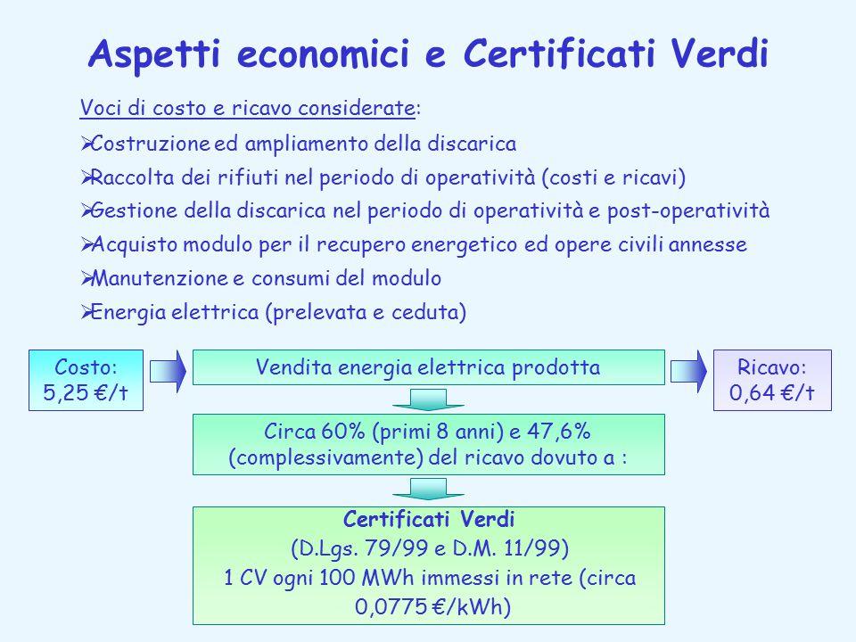 Aspetti economici e Certificati Verdi