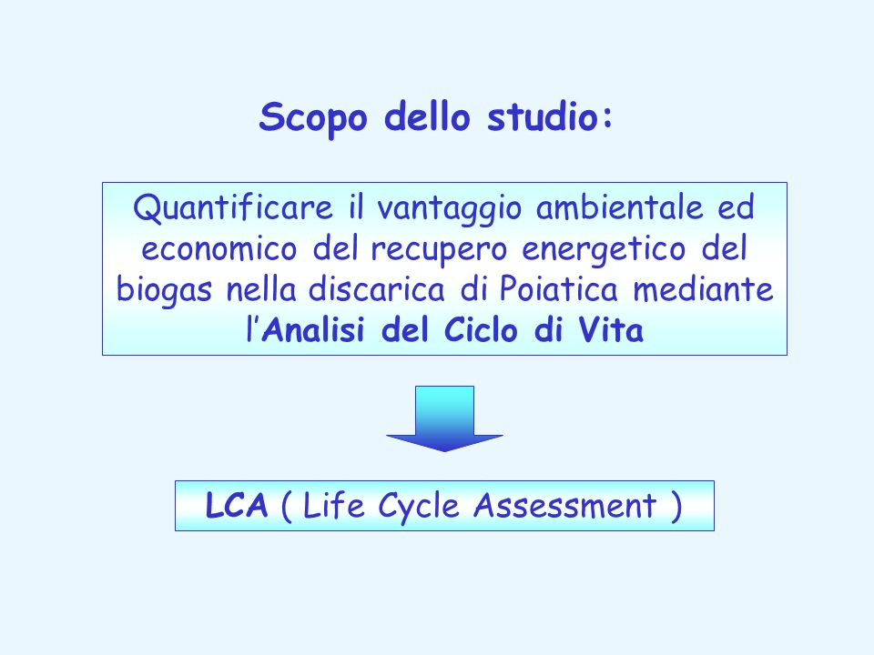 LCA ( Life Cycle Assessment )
