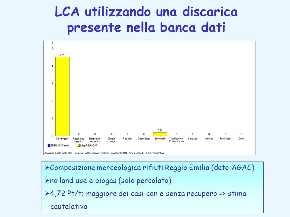 LCA utilizzando una discarica presente nella banca dati
