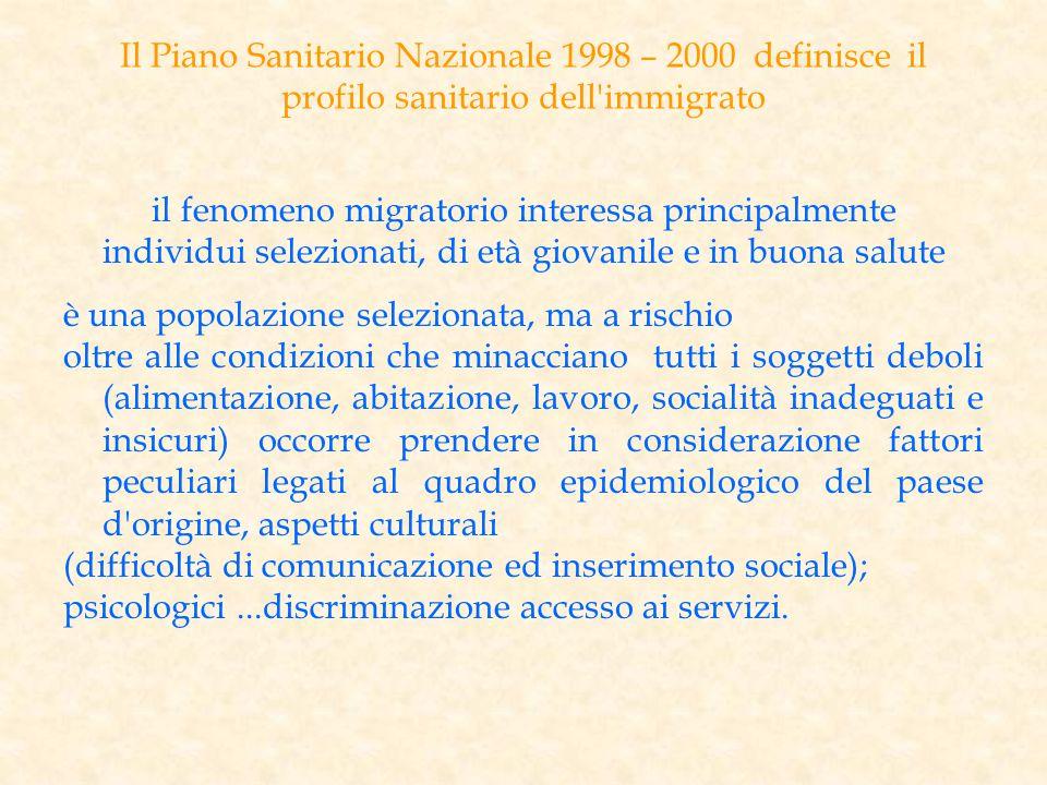il fenomeno migratorio interessa principalmente