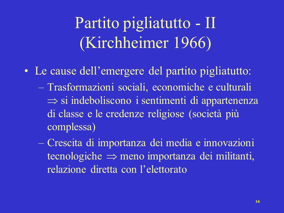 Partito pigliatutto - II (Kirchheimer 1966)