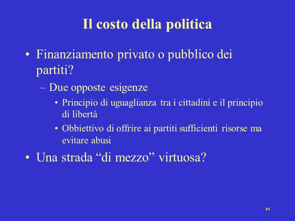 Il costo della politica