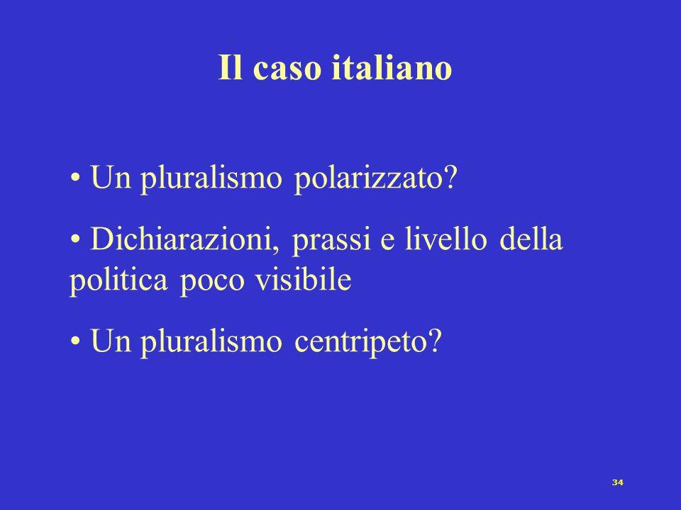 Il caso italiano Un pluralismo polarizzato