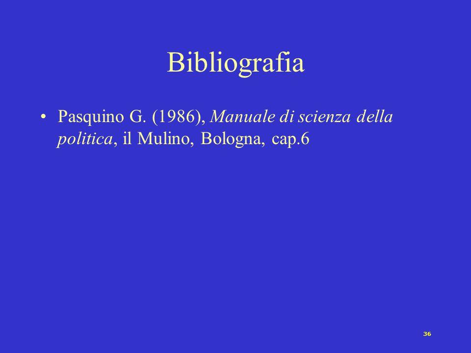 Bibliografia Pasquino G. (1986), Manuale di scienza della politica, il Mulino, Bologna, cap.6