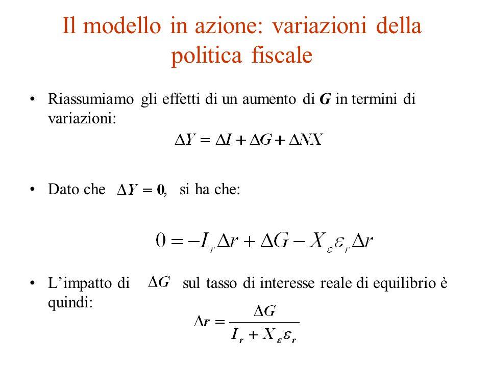 Il modello in azione: variazioni della politica fiscale